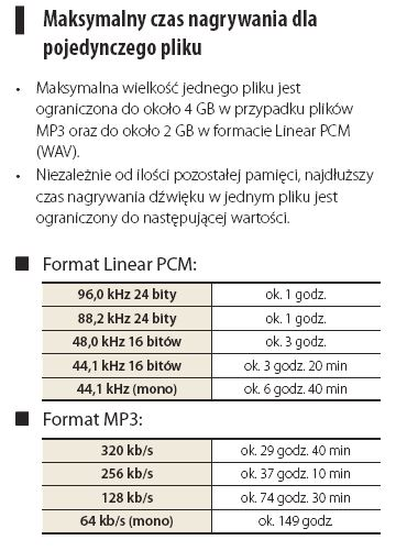 http://www.audiofan.pl/img/jpeg/LS12_czasnagrywania.JPG